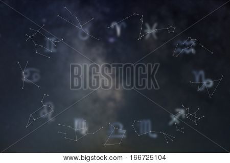 Zodiac Constellations. Zodiac Signs. Signs Of Zodiac. Galaxy Background