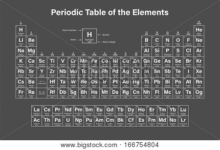Nice Periodic Table Of The Elements Vector Illustration   Shows Atomic Number,  Symbol, Name And