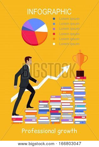 Professional growth. Infographic. Male young businessman going upstairs on books. Gold trophy cup at end of way. Lifelong constant learning. Business education. Getting knowledge without rest. Vector