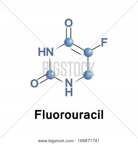 Fluorouracil is a medication used to treat cancer of colon, esophagus, stomach, pancreas, breast, cervix. Also is used for actinic keratosis and basal cell carcinoma.