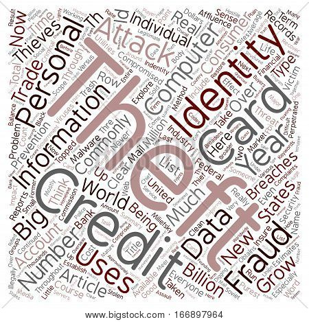 Identity Theft It s Not What You Think text background wordcloud concept