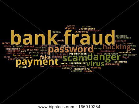 Concept or conceptual bank fraud payment scam danger abstract word cloud isolated on background