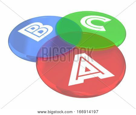 A B C Steps Levels Venn Diagram Circles 3d Illustration