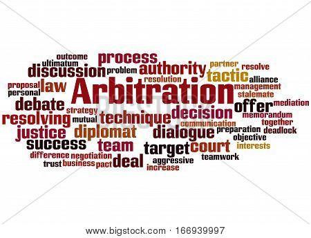 Arbitration, Word Cloud Concept 3