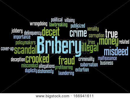 Bribery, Word Cloud Concept 3