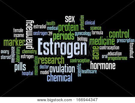 Estrogen, Word Cloud Concept 7