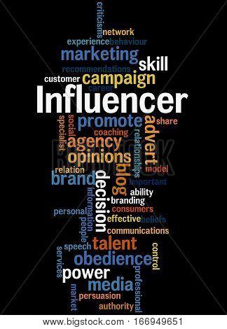 Influencer, Word Cloud Concept 7