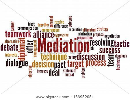 Mediation, Word Cloud Concept