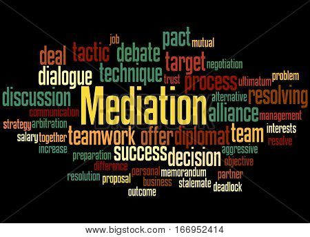 Mediation, Word Cloud Concept 4