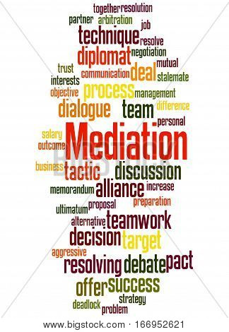 Mediation, Word Cloud Concept 7