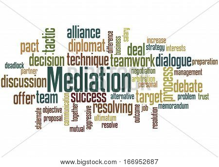 Mediation, Word Cloud Concept 8