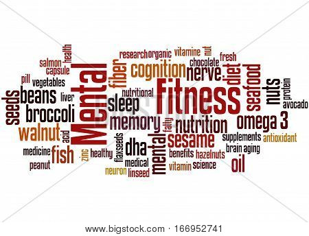 Mental Fitness, Word Cloud Concept