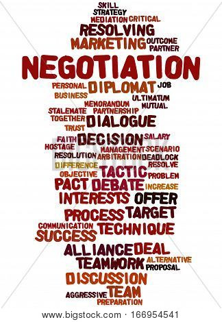 Negotiation, Word Cloud Concept