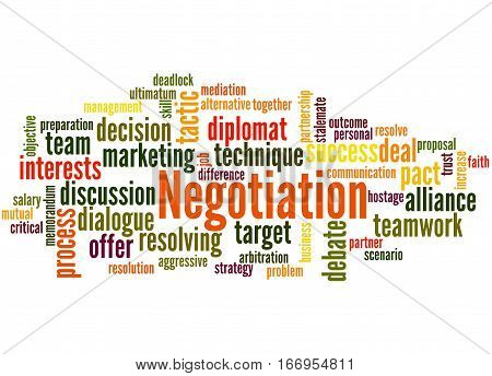 Negotiation, Word Cloud Concept 6