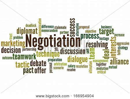 Negotiation, Word Cloud Concept 7