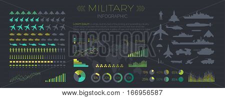 Military Infographics vector. Army aircraft, artillery, navy warships, submarine, helicopter, rockets, apc, soldier and paratrooper silhouettes, diagrams graphs data world map vector illustration