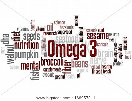 Omega 3, Word Cloud Concept 2