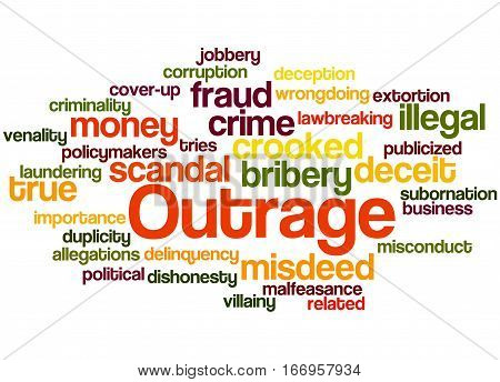 Outrage, Word Cloud Concept 3