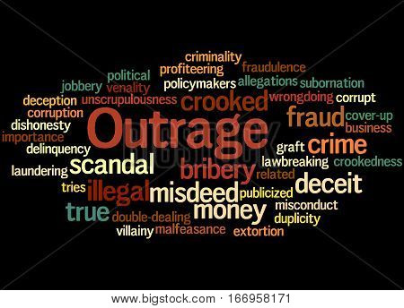 Outrage, Word Cloud Concept 6