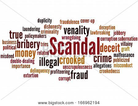 Scandal, Word Cloud Concept 4