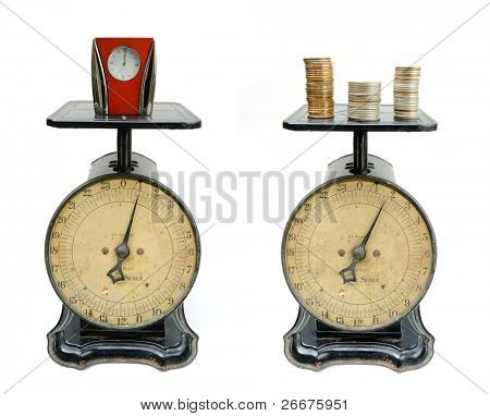 Váhy koncepčně měření význam času vs. význam peněz.