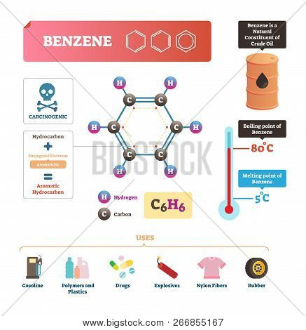 Benzene Vector Illustration. Chemical Molecular Substance With C6h6 Formula. Diagram With Melting An