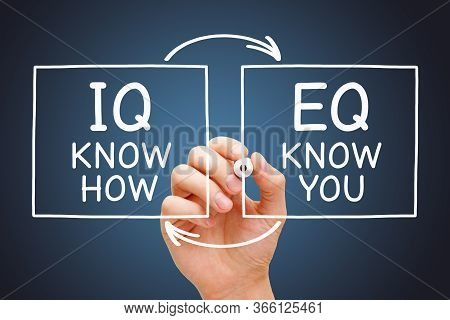 Hand Drawing Iq Know How And Eq Know You Diagram With Marker On Transparent Glass Board. Emotional I