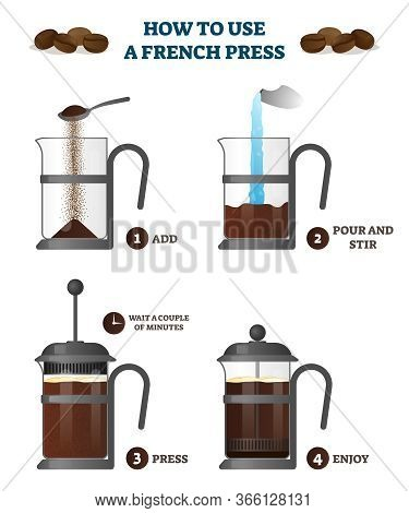 How To Use A French Press Vector Illustration. Labeled Educational Description With All Process Stag