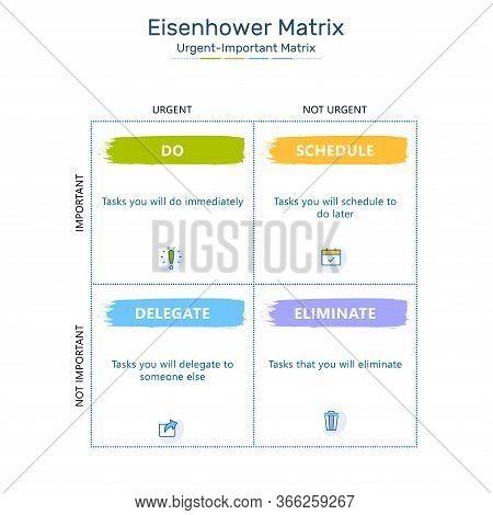 Eisenhower Matrix Water Color Style, Urgent Important Matrix, Prioritize Task, Task Management, Proj