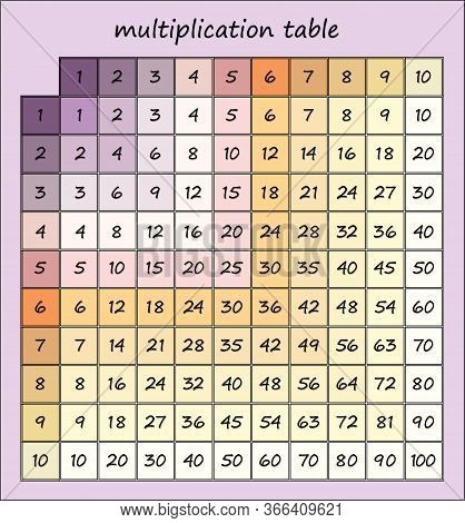 Multiplication Table Pastel Tender Colors Multiplication Square. Vector Illustration For Printing On