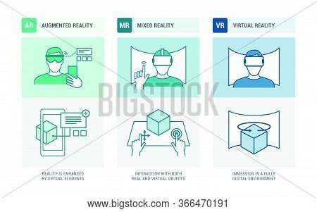 Augmented Reality, Mixed Reality And Virtual Reality Infographic: User Interacting With Devices, Env