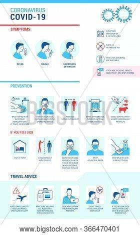 Coronavirus Covid-19 Infographic: Symptoms, Prevention And Travel Advice