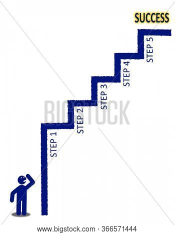Conceptual of first step is always the hardest