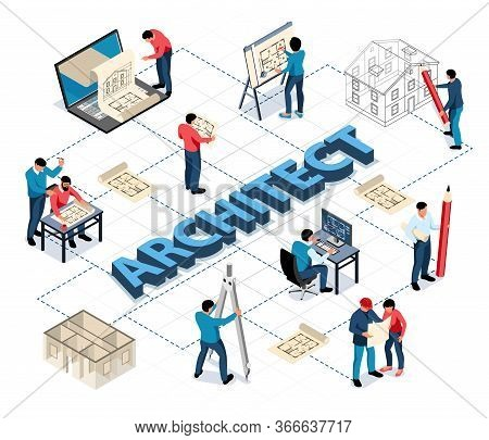Architect Isometric Flowchart With Office People  Involved In Project Development And Drafting Vecto