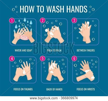Hand Washing Instruction. Coronavirus Virus Protection. Personal Hygiene Daily Rules. Info Poster Ho