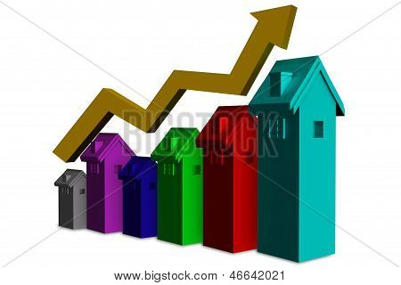Rising Real Estate Price