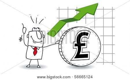 fluctuation of the pound sterling up