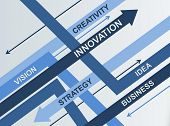 Concept Wallpaper | Innovation - Creativity - Vision - Strategy - Idea poster
