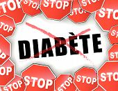 Vector illustration of stop diabetes background concept poster