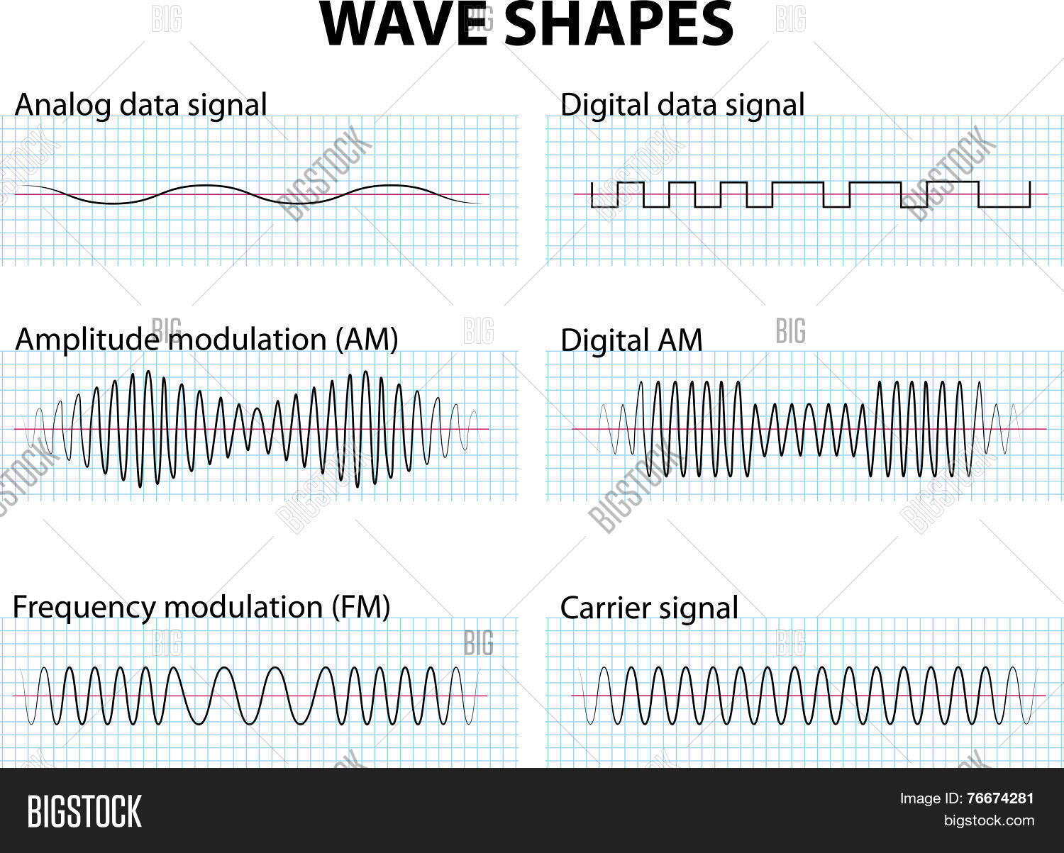 Wave Shapes Vector & Photo (Free Trial) | Bigstock