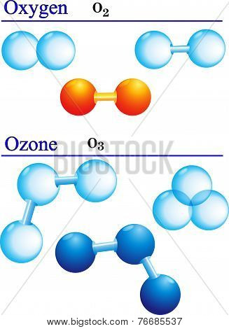 ozone and  oxygen, atom and molecule