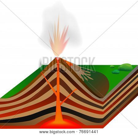 Volcano structure. Vector illustration. scheme. visual aid poster