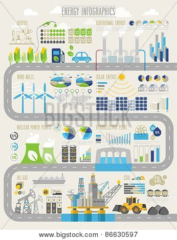 Energy and ecology Infographic set with charts and other elements.