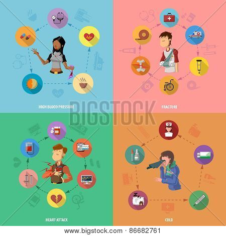 Medicine disease design concept set