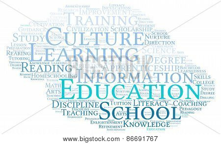 Cloud Shaped Education Word Cloud