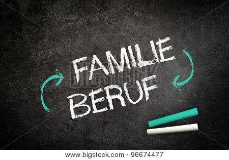 Conceptual Family and Job Message in German Language with Cycle Arrows Written on Black Chalkboard with Two Chalks in the Corner