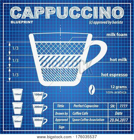 Coffee Cappuccino composition and making scheme in blueprint paper drawing style. Print background composition of coffee for menu and posters. Creative concept of Modern design. Vector Illustration