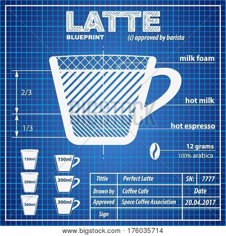 Coffee Latte composition and making scheme in blueprint paper drawing style. Print background composition of coffee for menu and posters. Creative concept of Modern design. Vector Illustration