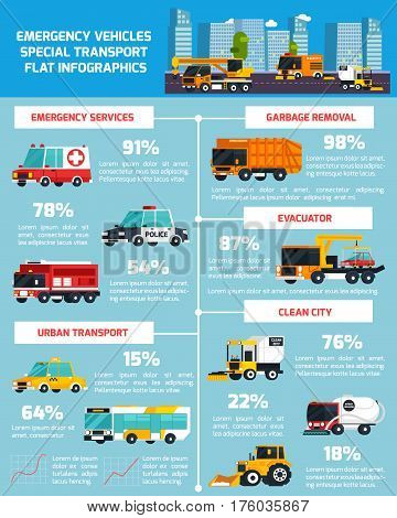 Special transport infographics flat layout with statistic information about vehicles used for emergency services and urban cleaning vector illustration