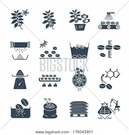 set of black icons coffee production and processing
